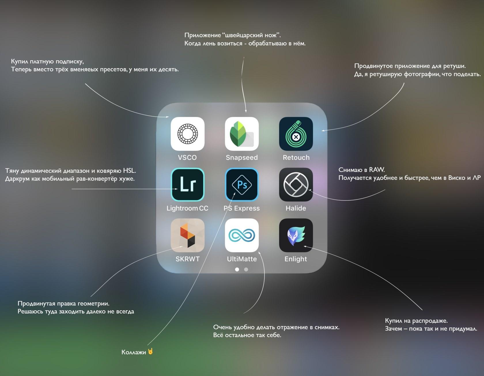Фоторедакторы на iOS