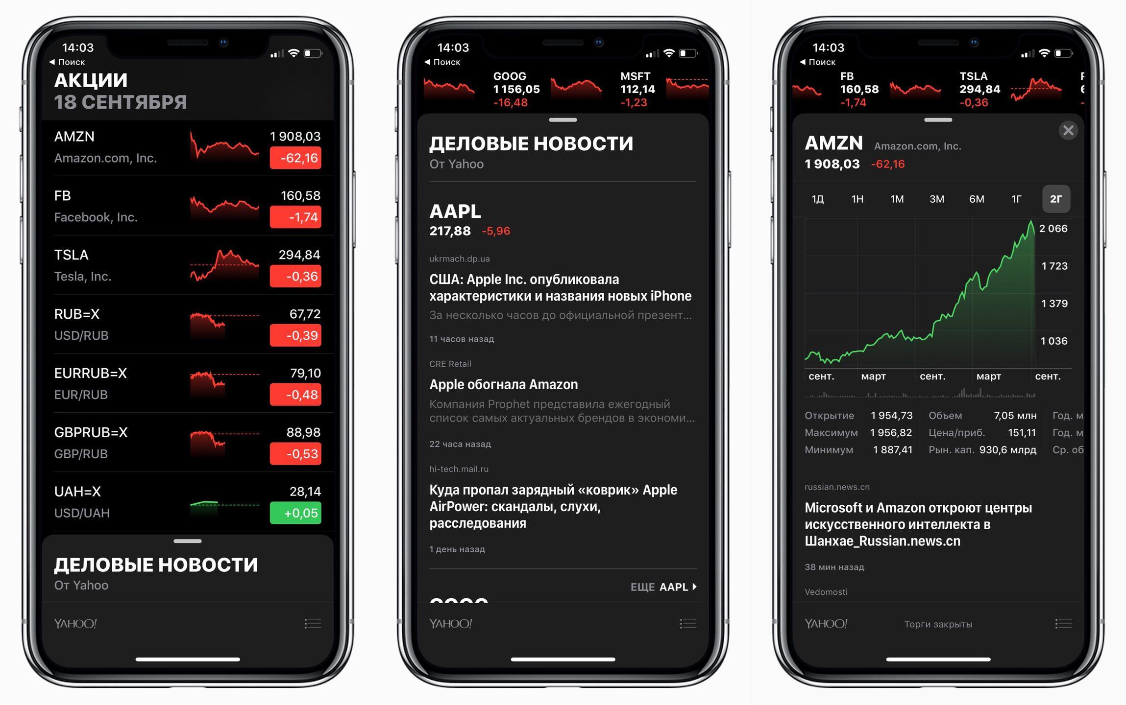 Акции в iOS 12